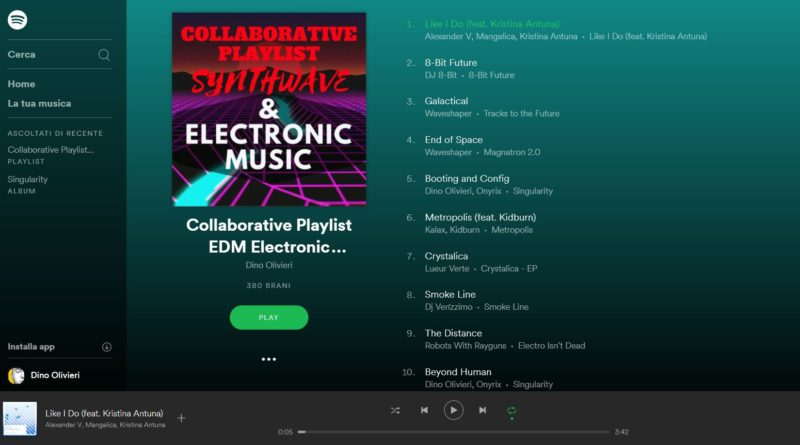 Spotify Synthwave EDM collaborative playlist